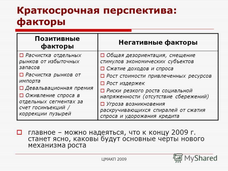 ЦМАКП 2009 Краткосрочная перспектива: факторы главное – можно надеяться, что к концу 2009 г. станет ясно, каковы будут основные черты нового механизма роста Позитивные факторы Негативные факторы Расчистка отдельных рынков от избыточных запасов Расчис