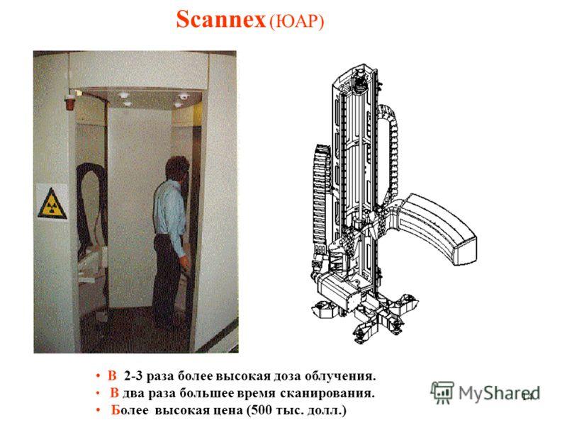 14 В 2-3 раза более высокая доза облучения. В два раза большее время сканирования. Более высокая цена (500 тыс. долл.) Scannex (ЮАР)