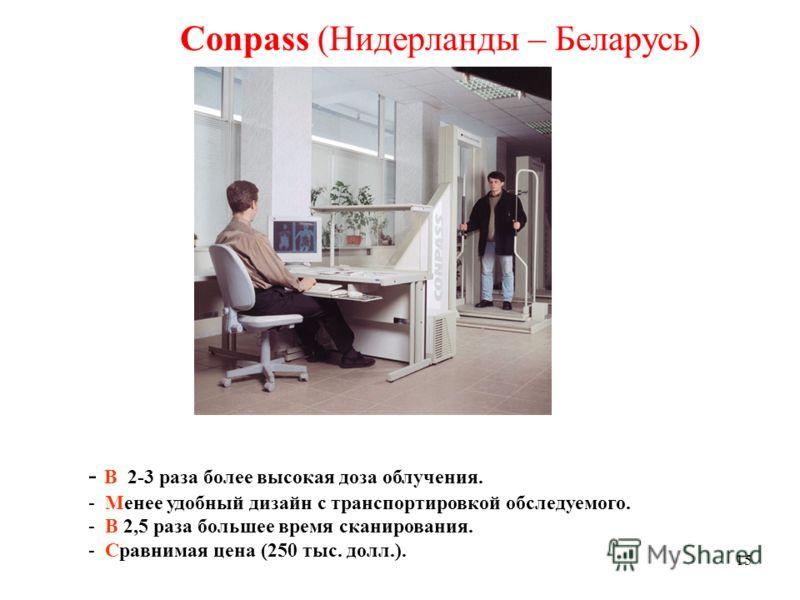 15 Conpass (Нидерланды – Беларусь) - В 2-3 раза более высокая доза облучения. - Менее удобный дизайн с транспортировкой обследуемого. - В 2,5 раза большее время сканирования. - Сравнимая цена (250 тыс. долл.).