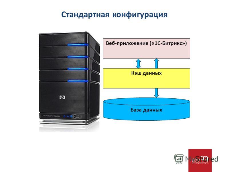 Веб-приложение («1С-Битрикс») Кэш данных База данных Стандартная конфигурация