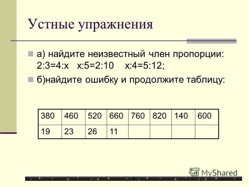 Устные упражнения а) найдите неизвестный член пропорции: 2:3=4:х х:5=2:10 х:4=5:12; б)найдите ошибку и продолжите таблицу: 380460520660760820140600 19232611