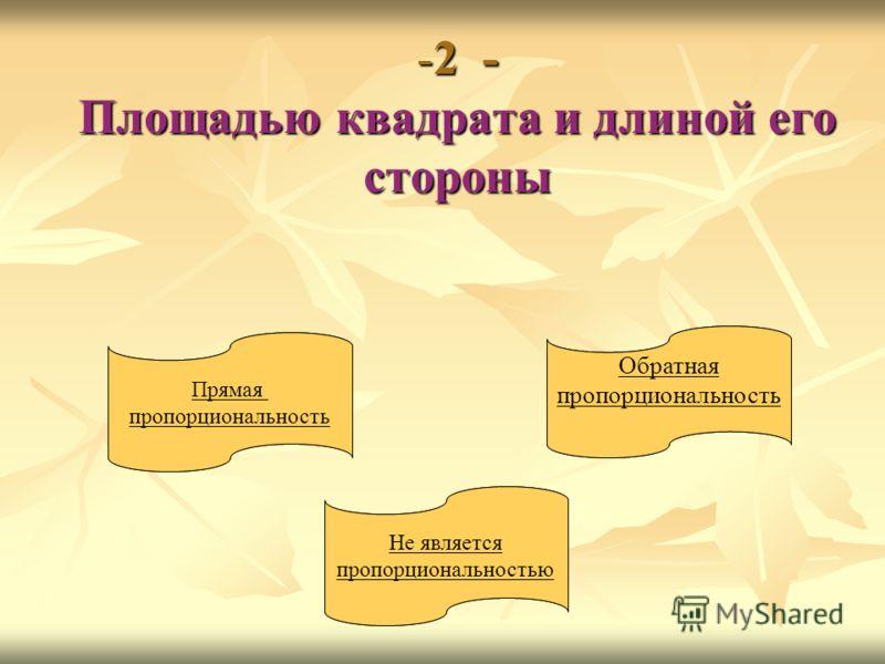 -2 - Площадью квадрата и длиной его стороны Прямая пропорциональность Обратная пропорциональность Не является пропорциональностью Прямая пропорциональность Обратная пропорциональность Не является пропорциональностью