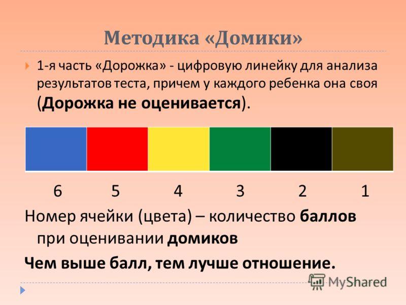 Методика « Домики » 1- я часть « Дорожка » - цифровую линейку для анализа результатов теста, причем у каждого ребенка она своя ( Дорожка не оценивается ). 6 5 4 3 2 1 Номер ячейки ( цвета ) – количество баллов при оценивании домиков Чем выше балл, те