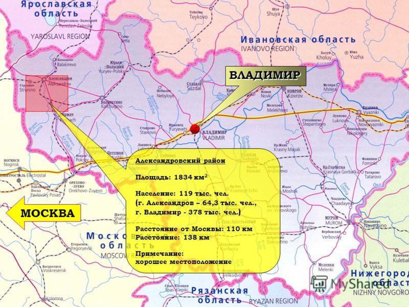 ВЛАДИМИР Александровский район Площадь: 1834 км 2 Население: 119 тыс. чел. ( г. Александров – 64,3 тыс. чел., г. Владимир - 378 тыс. чел. ) Расстояние от Москвы: 110 км Расстояние: 138 км Примечание: хорошее местоположение МОСКВА