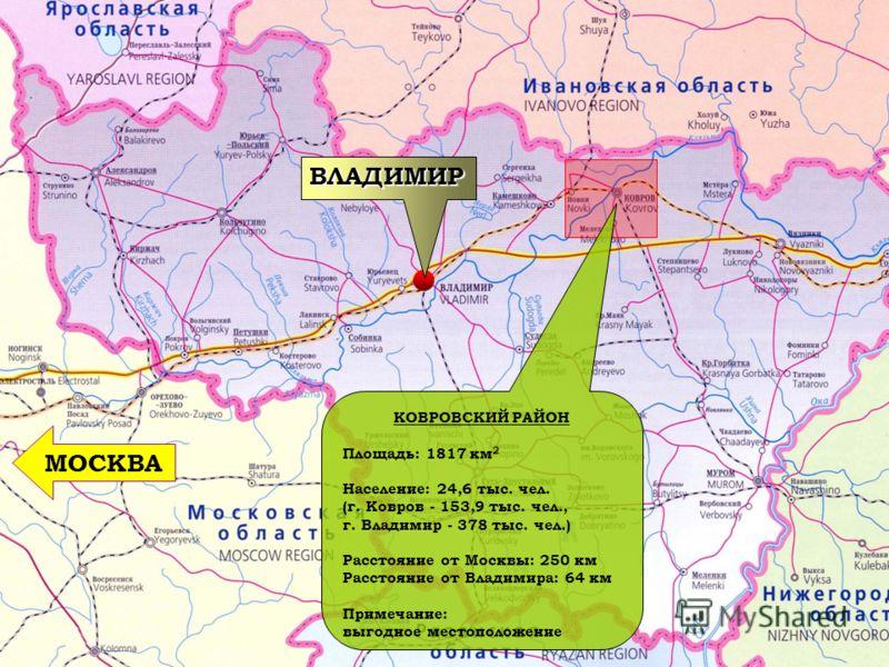 ВЛАДИМИР МОСКВА КОВРОВСКИЙ РАЙОН Площадь: 1817 км 2 Население: 24,6 тыс. чел. (г. Ковров - 153,9 тыс. чел., г. Владимир - 378 тыс. чел.) Расстояние от Москвы: 250 км Расстояние от Владимира: 64 км Примечание: выгодное местоположение