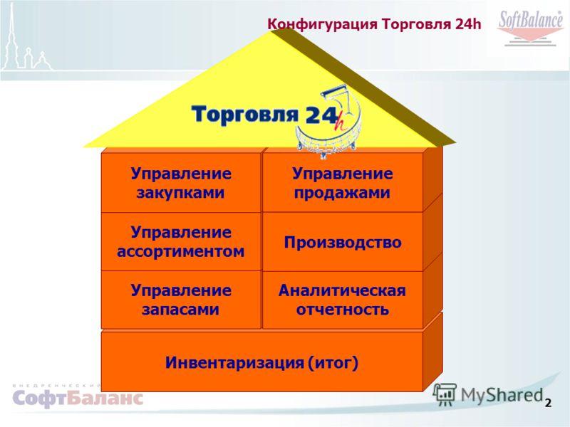 2 Инвентаризация (итог) Управление запасами Аналитическая отчетность Управление ассортиментом Производство Управление закупками Управление продажами Конфигурация Торговля 24h