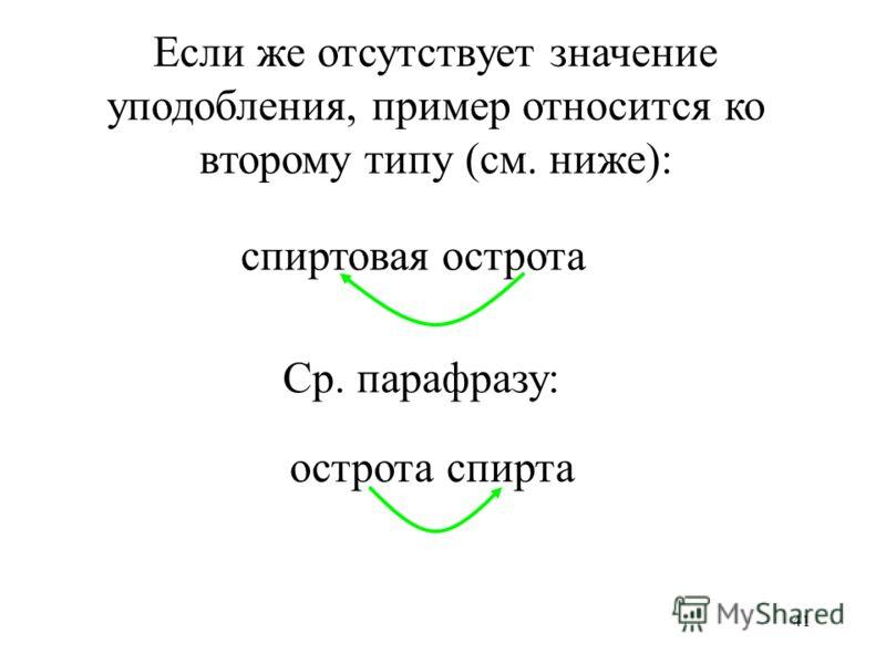 41 Если же отсутствует значение уподобления, пример относится ко второму типу (см. ниже): спиртовая острота Ср. парафразу: острота спирта