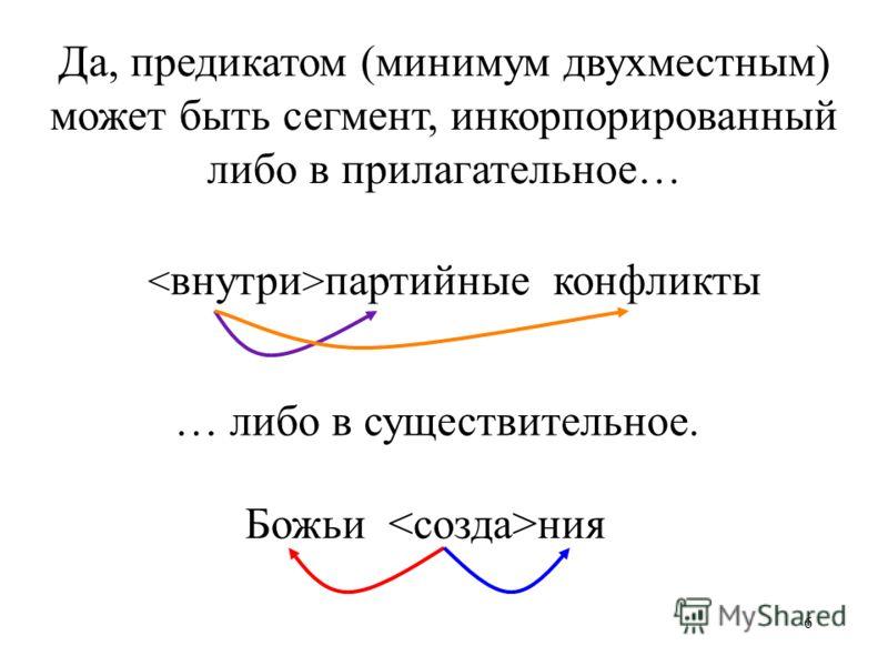 6 партийные конфликты Божьи ния Да, предикатом (минимум двухместным) может быть сегмент, инкорпорированный либо в прилагательное… … либо в существительное.