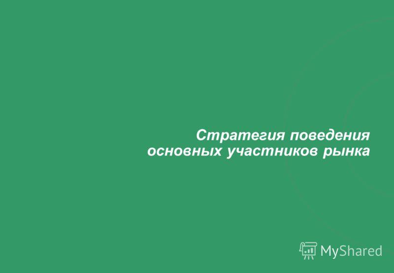 Инвестиционный ФОРУМ БИЗНЕС ЛИДЕРОВ Стратегия поведения основных участников рынка
