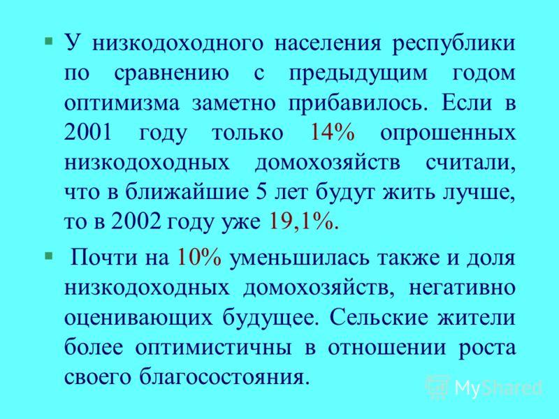 §У низкодоходного населения республики по сравнению с предыдущим годом оптимизма заметно прибавилось. Если в 2001 году только 14% опрошенных низкодоходных домохозяйств считали, что в ближайшие 5 лет будут жить лучше, то в 2002 году уже 19,1%. § Почти