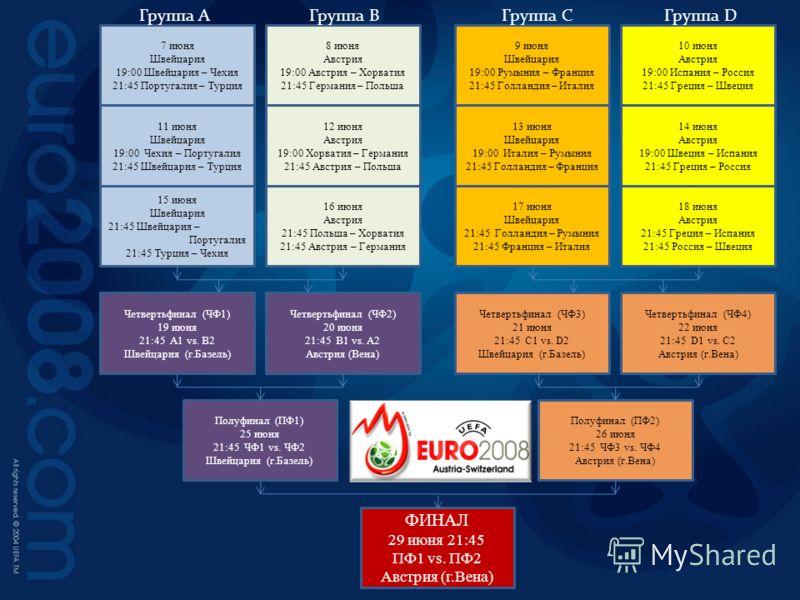 ФИНАЛ 29 июня 21:45 ПФ1 vs. ПФ2 Австрия (г.Вена) Четвертьфинал (ЧФ4) 22 июня 21:45 D1 vs. C2 Австрия (г.Вена) 7 июня Швейцария 19:00 Швейцария – Чехия 21:45 Португалия – Турция 11 июня Швейцария 19:00 Чехия – Португалия 21:45 Швейцария – Турция 15 ию
