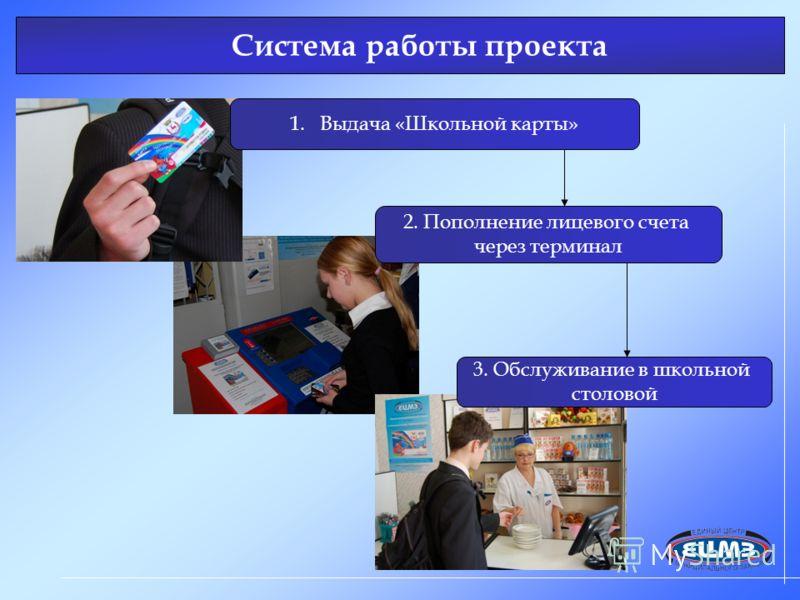 1.Выдача «Школьной карты» Система работы проекта 2. Пополнение лицевого счета через терминал 3. Обслуживание в школьной столовой