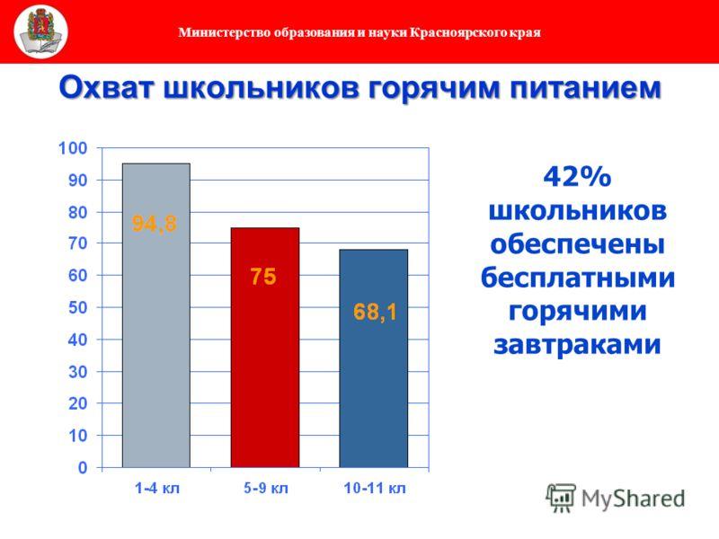 Министерство образования и науки Красноярского края Охват школьников горячим питанием 42% школьников обеспечены бесплатными горячими завтраками