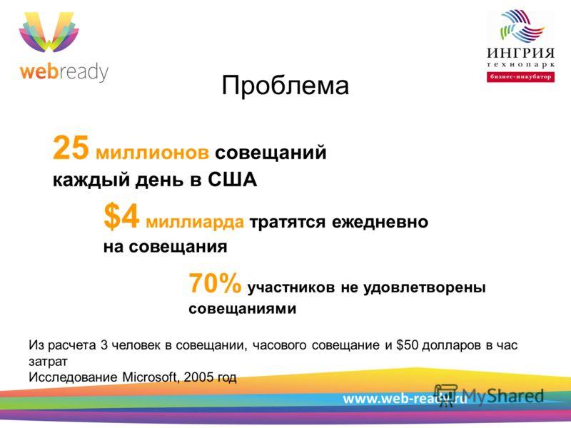Пример структуры презентации www.web-ready.ru 25 миллионов совещаний каждый день в США 70% участников не удовлетворены совещаниями $4 миллиарда тратятся ежедневно на совещания Проблема Из расчета 3 человек в совещании, часового совещание и $50 доллар