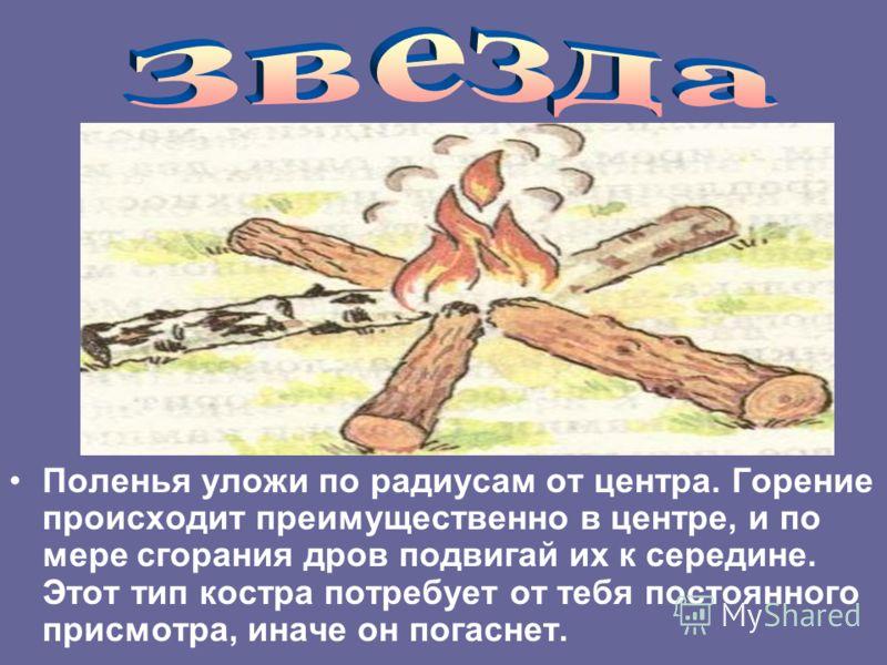 Поленья уложи по радиусам от центра. Горение происходит преимущественно в центре, и по мере сгорания дров подвигай их к середине. Этот тип костра потребует от тебя постоянного присмотра, иначе он погаснет.