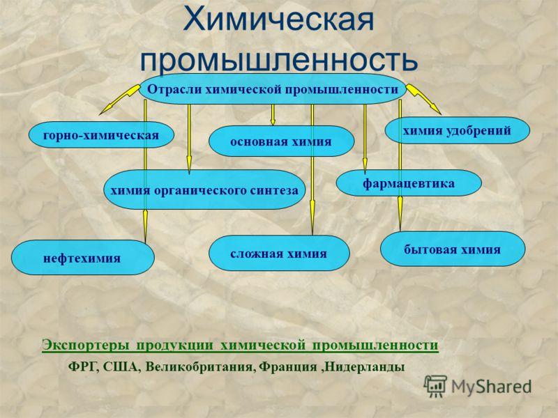 Химическая промышленность Отрасли химической промышленности горно-химическая основная химия химия удобрений химия органического синтеза нефтехимия сло