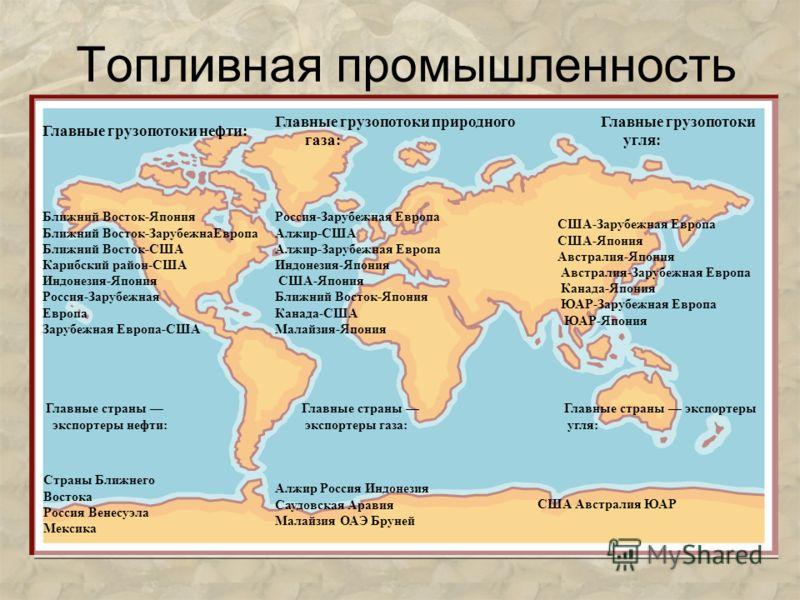 Топливная промышленность Главные грузопотоки нефти: Главные грузопотоки природного газа: Главные грузопотоки угля: Ближний Восток-Япония Ближний Восто