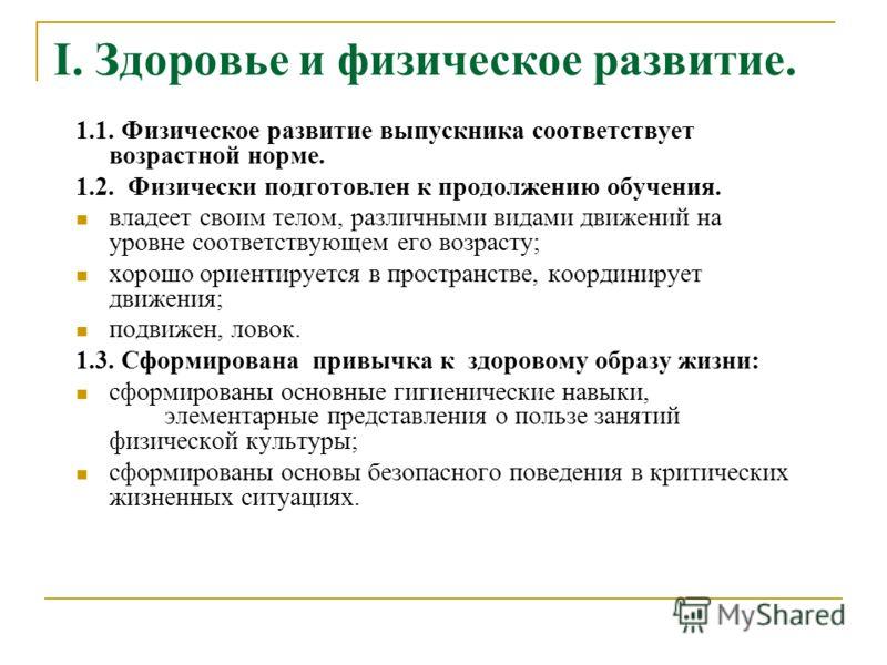 Модель выпускника ЦРР «Лира»