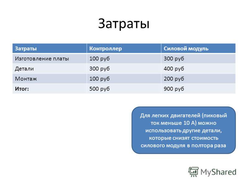 Затраты КонтроллерСиловой модуль Изготовление платы100 руб300 руб Детали300 руб400 руб Монтаж100 руб200 руб Итог:500 руб900 руб Для легких двигателей (пиковый ток меньше 10 А) можно использовать другие детали, которые снизят стоимость силового модуля