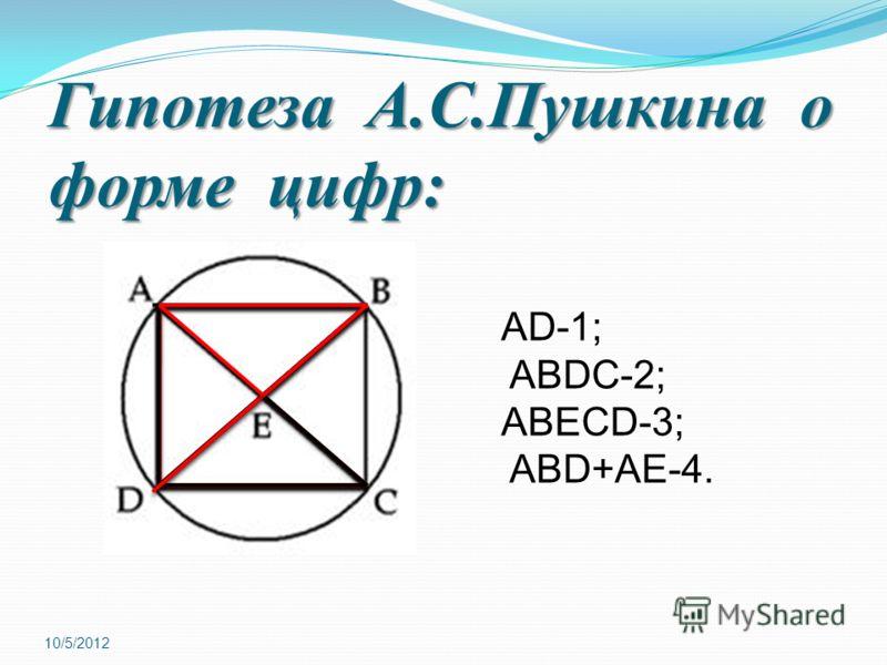 Гипотеза А.С.Пушкина о форме цифр: 8/25/2012 AD-1; ABDC-2; ABECD-3; ABD+AE-4.