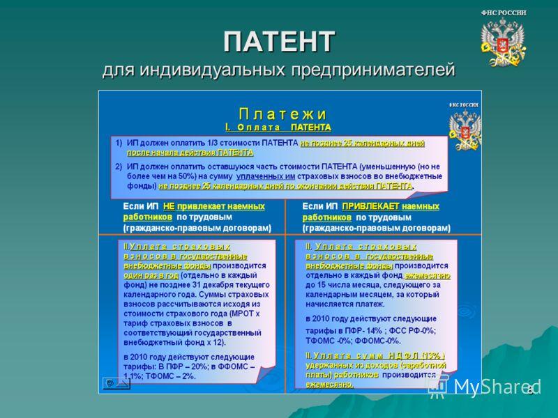 ПАТЕНТ для индивидуальных предпринимателей ФНС РОССИИ 8