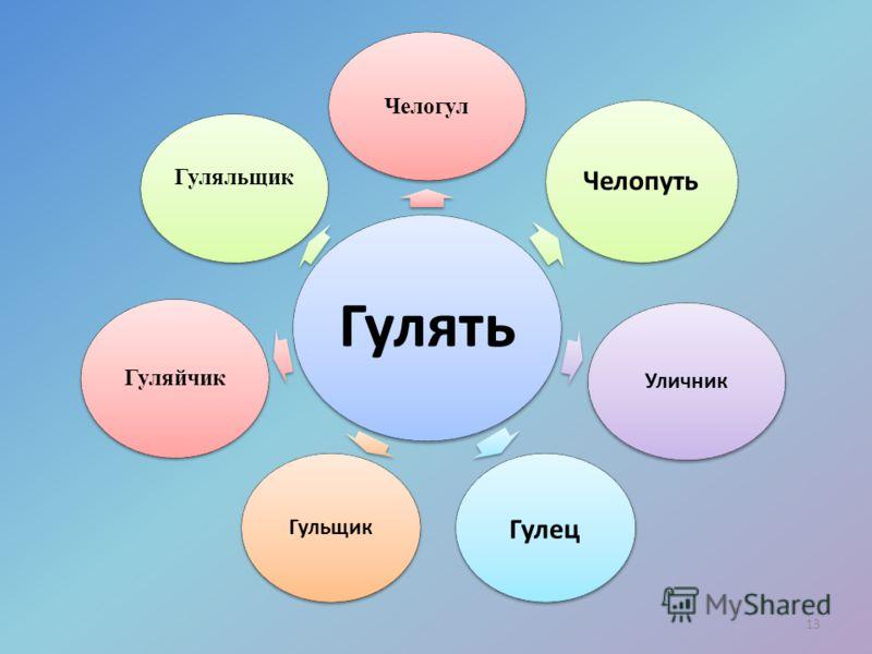 Гулять Челогул Челопуть Уличник Гулец Гульщик Гуляйчик Гуляльщик 13