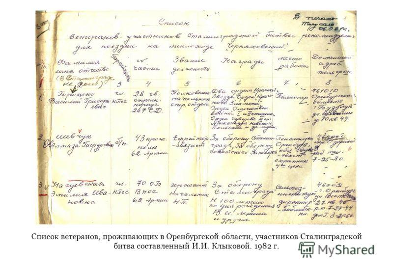 Список ветеранов, проживающих в Оренбургской области, участников Сталинградской битва составленный И.И. Клыковой. 1982 г.