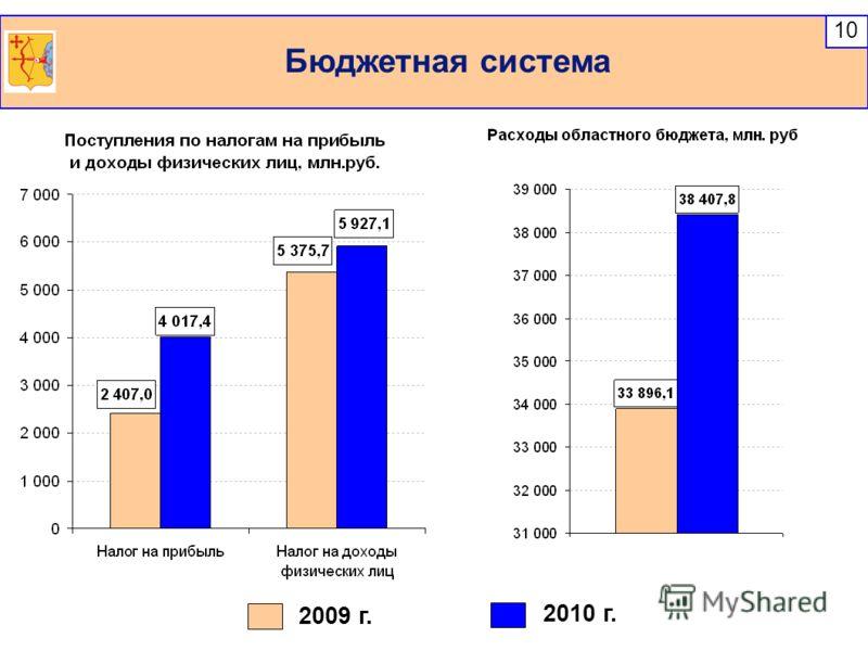 Бюджетная система 10 2009 г. 2010 г.