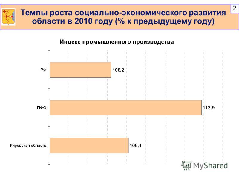 Темпы роста социально-экономического развития области в 2010 году (% к предыдущему году) 2