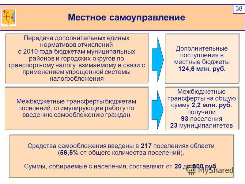 Местное самоуправление 38 Передача дополнительных единых нормативов отчислений с 2010 года бюджетам муниципальных районов и городских округов по транспортному налогу, взимаемому в связи с применением упрощенной системы налогообложения Передача дополн
