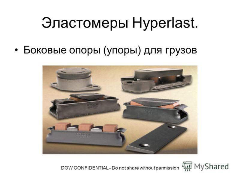 DOW CONFIDENTIAL - Do not share without permission Эластомеры Hyperlast. Боковые опоры (упоры) для грузов