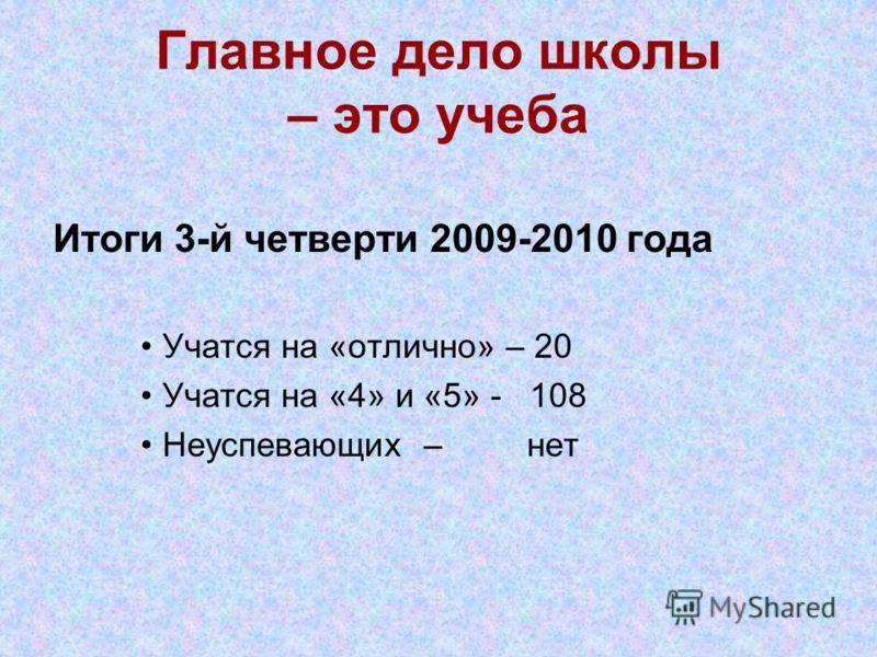 Главное дело школы – это учеба Итоги 3-й четверти 2009-2010 года Учатся на «отлично» – 20 Учатся на «4» и «5» - 108 Неуспевающих – нет