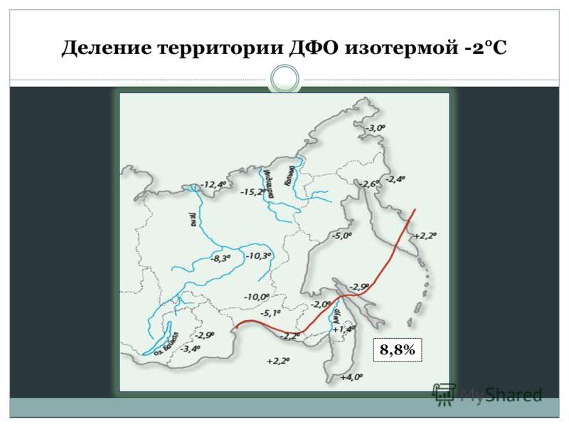 Деление территории ДФО изотермой -2°С 8,8%