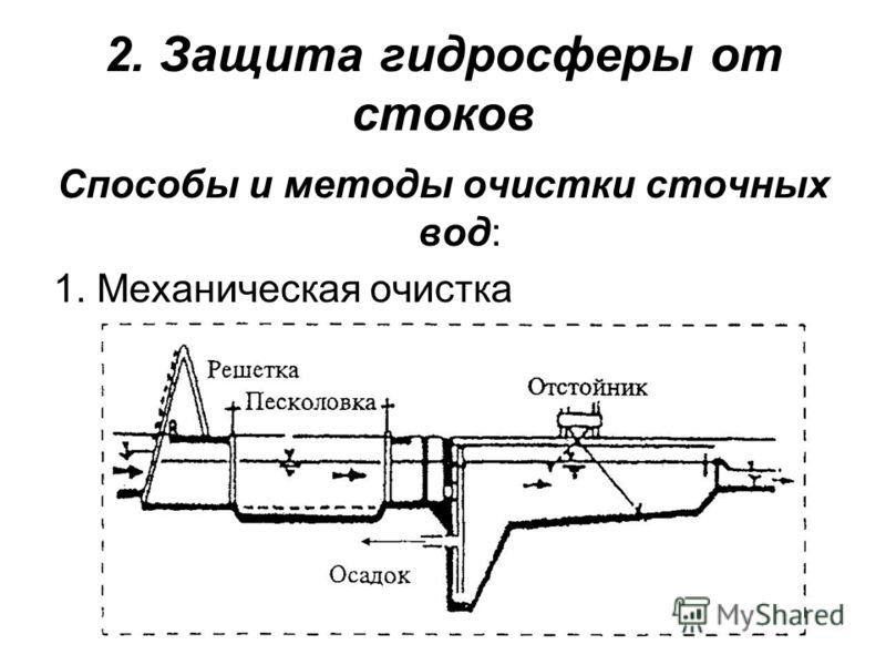 2. Защита гидросферы от стоков Способы и методы очистки сточных вод: 1. Механическая очистка