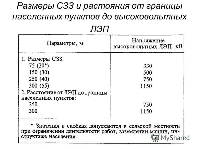 Размеры СЗЗ и растояния от границы населенных пунктов до высоковольтных ЛЭП