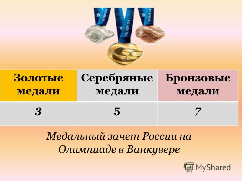 Золотые медали Серебряные медали Бронзовые медали 357 Медальный зачет России на Олимпиаде в Ванкувере