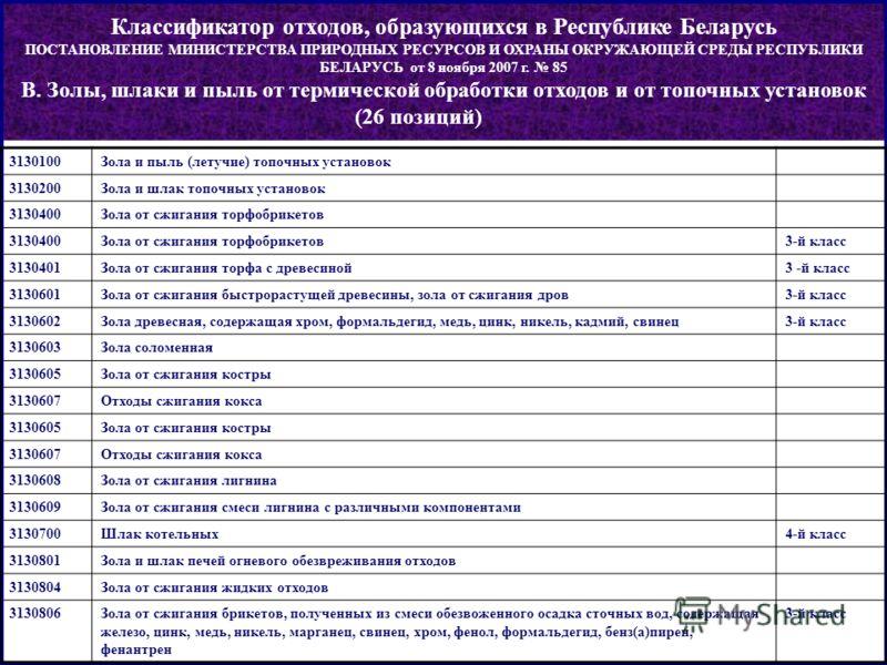 Классификатор отходов, образующихся в Республике Беларусь ПОСТАНОВЛЕНИЕ МИНИСТЕРСТВА ПРИРОДНЫХ РЕСУРСОВ И ОХРАНЫ ОКРУЖАЮЩЕЙ СРЕДЫ РЕСПУБЛИКИ БЕЛАРУСЬ от 8 ноября 2007 г. 85 В. Золы, шлаки и пыль от термической обработки отходов и от топочных установо