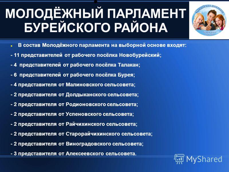 В состав Молодёжного парламента на выборной основе входят: - 11 представителей от рабочего посёлка Новобурейский; - 4 представителей от рабочего посёлка Талакан; - 6 представителей от рабочего посёлка Бурея; - 4 представителя от Малиновского сельсове