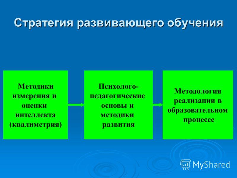 Стратегия развивающего обучения Психолого- педагогические основы и методики развития Методики измерения и оценки интеллекта (квалиметрия) Методология реализации в образовательном процессе
