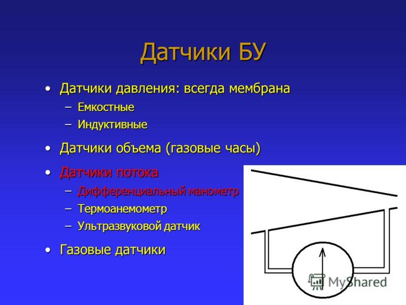 Датчики БУ Датчики давления: всегда мембранаДатчики давления: всегда мембрана –Емкостные –Индуктивные Датчики объема (газовые часы)Датчики объема (газовые часы) Датчики потокаДатчики потока –Дифференциальный манометр –Термоанемометр –Ультразвуковой д