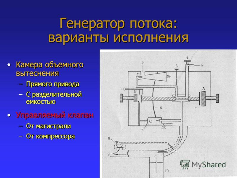 Генератор потока: варианты исполнения Камера объемного вытесненияКамера объемного вытеснения –Прямого привода –С разделительной емкостью Управляемый клапанУправляемый клапан –От магистрали –От компрессора