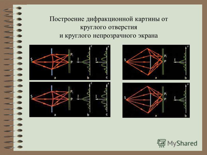 Задание: 3Попробуйте предложить идею опыта по наблюдению дифракции