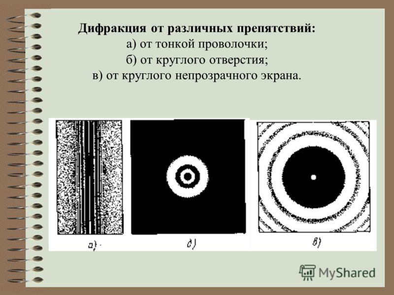 Построение дифракционной картины от круглого отверстия и круглого непрозрачного экрана