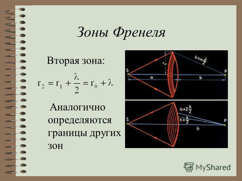 Зоны Френеля Первая зона Френеля ограничивается точками волновой поверхности, расстояния от которых до точки О равны: где длина световой волны