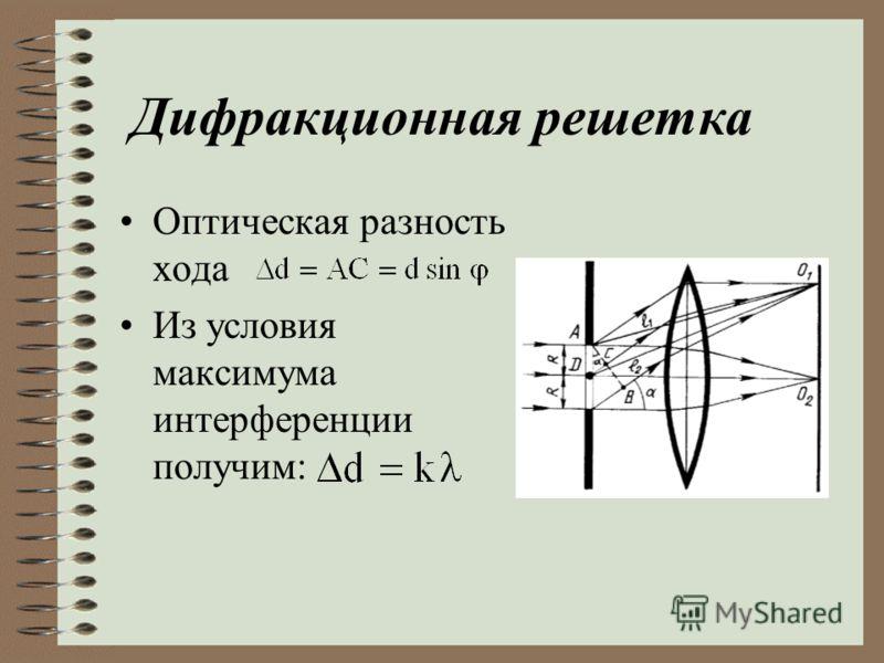 Дифракционная решетка Угол - угол отклонения световых волн вследствие дифракции. Наша задача - определить, что будет наблюдаться в произвольном направлении - максимум или минимум