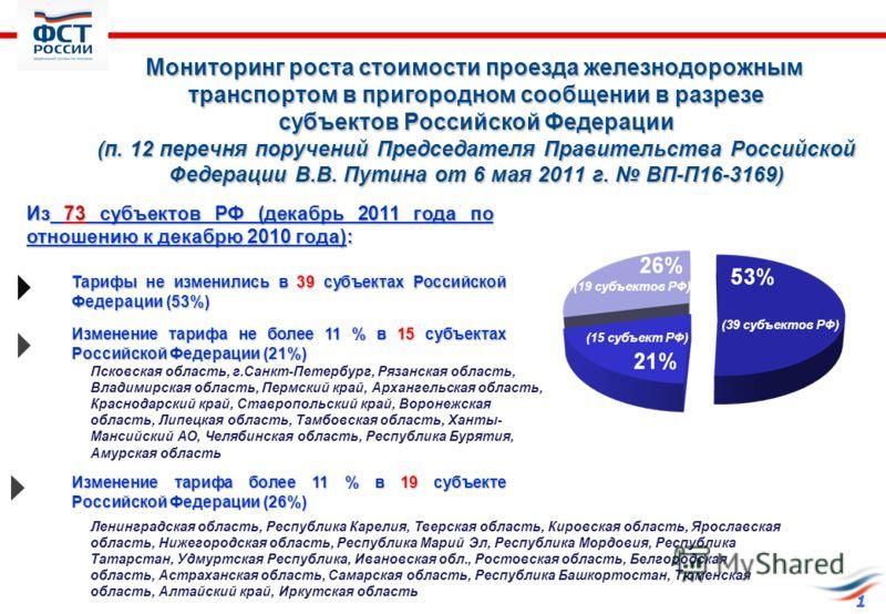 Мониторинг роста стоимости проезда железнодорожным транспортом в пригородном сообщении в разрезе субъектов Российской Федерации (п. 12 перечня поручений Председателя Правительства Российской Федерации В.В. Путина от 6 мая 2011 г. ВП-П16-3169) Из 73 с