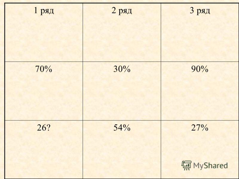1 ряд2 ряд3 ряд 70%30%90% 26?54%27%