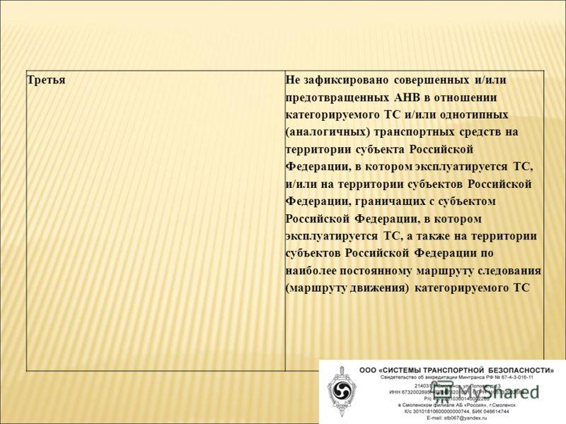 ТретьяНе зафиксировано совершенных и/или предотвращенных АНВ в отношении категорируемого ТС и/или однотипных (аналогичных) транспортных средств на территории субъекта Российской Федерации, в котором эксплуатируется ТС, и/или на территории субъектов Р