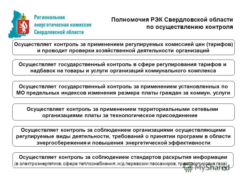 13 Осуществляет контроль за применением территориальными сетевыми организациями платы за технологическое присоединение Полномочия РЭК Свердловской области по осуществлению контроля Осуществляет государственный контроль за применением установленных по