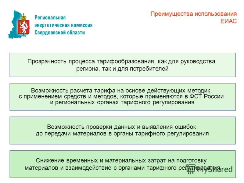 Возможность расчета тарифа на основе действующих методик, с применением средств и методов, которые применяются в ФСТ России и региональных органах тарифного регулирования Возможность проверки данных и выявления ошибок до передачи материалов в органы